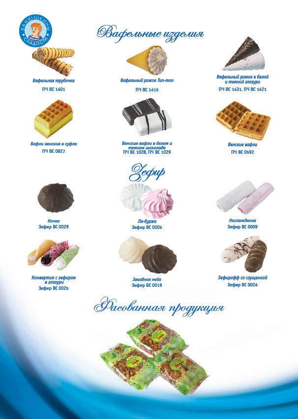 Бренд компания ванюшкины сладости